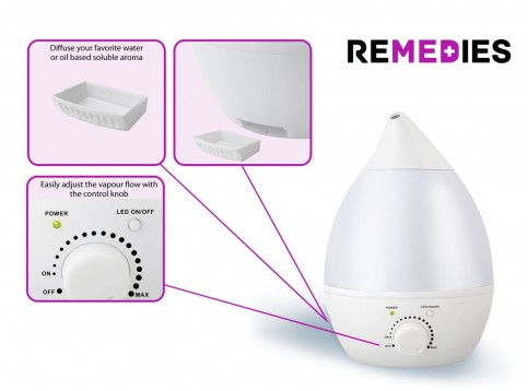 Cool Mist Humidifier - Ultrasonic Humidifier No Noise + Aroma Diffuser - 7 Color Cozy LED Light - 2 Year Warranty! - Best Personal Humidifier.